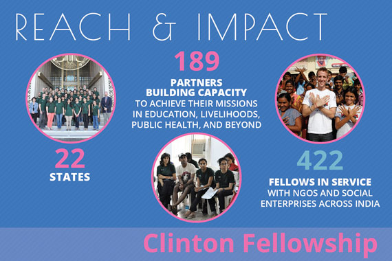 2018-19 AIF Clinton Fellowship Applications Open
