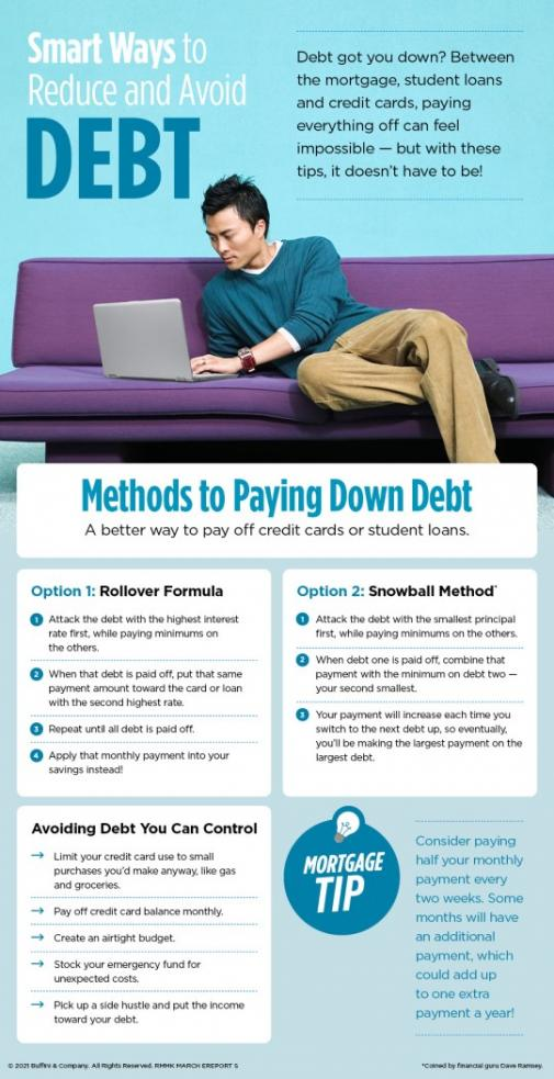 Smart Ways To Reduce And Avoid Debt
